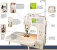 Janome Memory Craft 6600P Sewing Machine 11